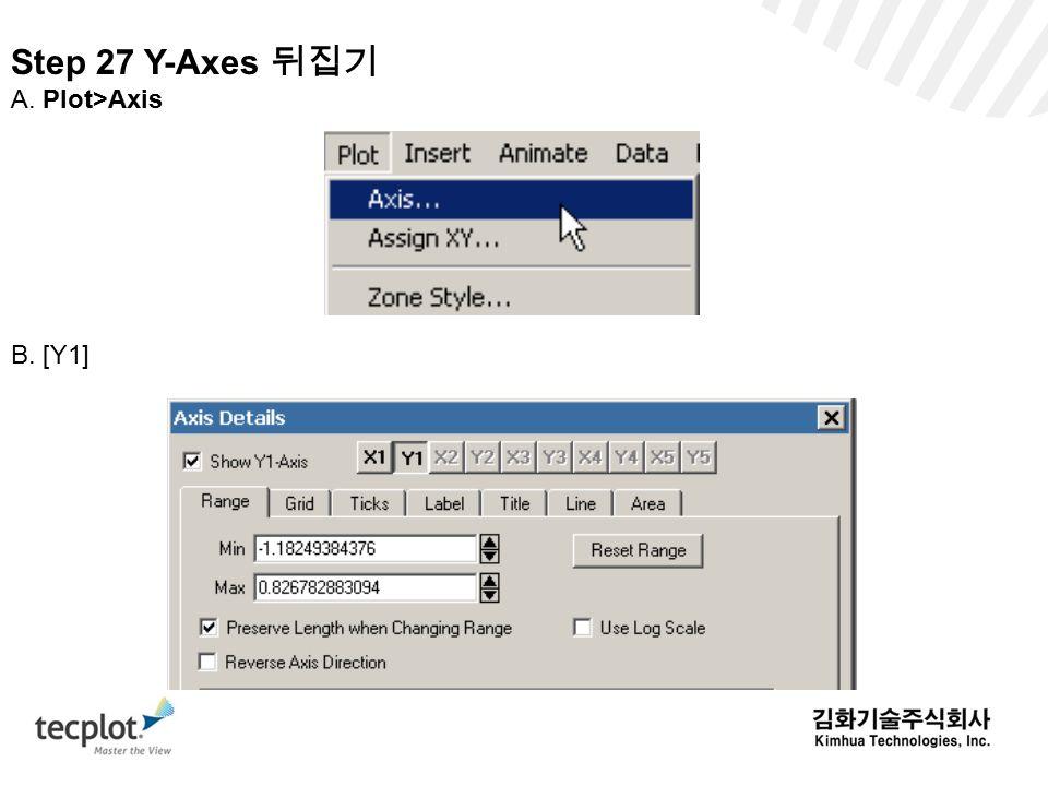Step 27 Y-Axes 뒤집기 A. Plot>Axis B. [Y1]